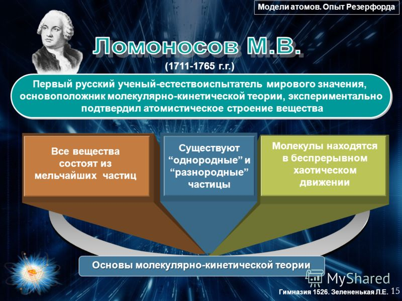Гимназия 1526. Зелененькая Л.Е. Первый русский ученый-естествоиспытатель мирового значения, основоположник молекулярно-кинетической теории, экспериментально подтвердил атомистическое строение вещества (1711-1765 г.г.) Молекулы находятся в беспрерывно