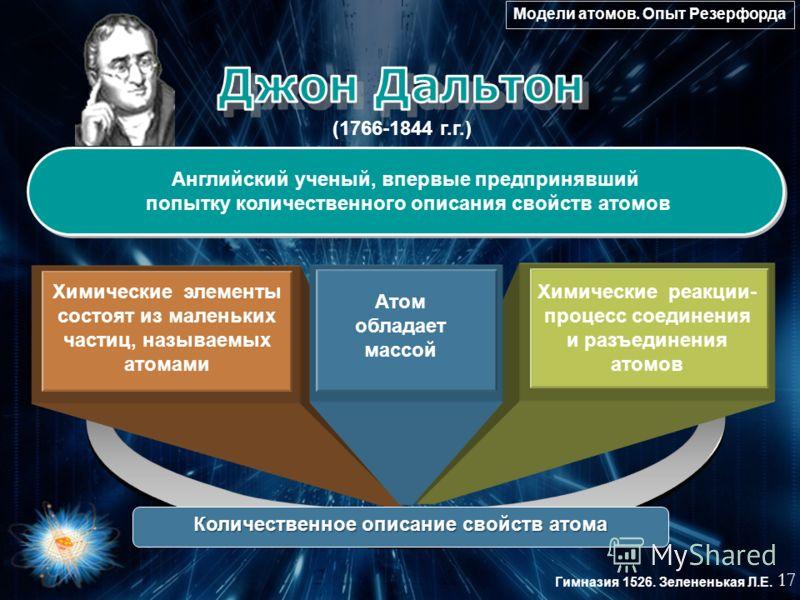Гимназия 1526. Зелененькая Л.Е. Английский ученый, впервые предпринявший попытку количественного описания свойств атомов (1766-1844 г.г.) Химические элементы состоят из маленьких частиц, называемых атомами Химические реакции- процесс соединения и раз
