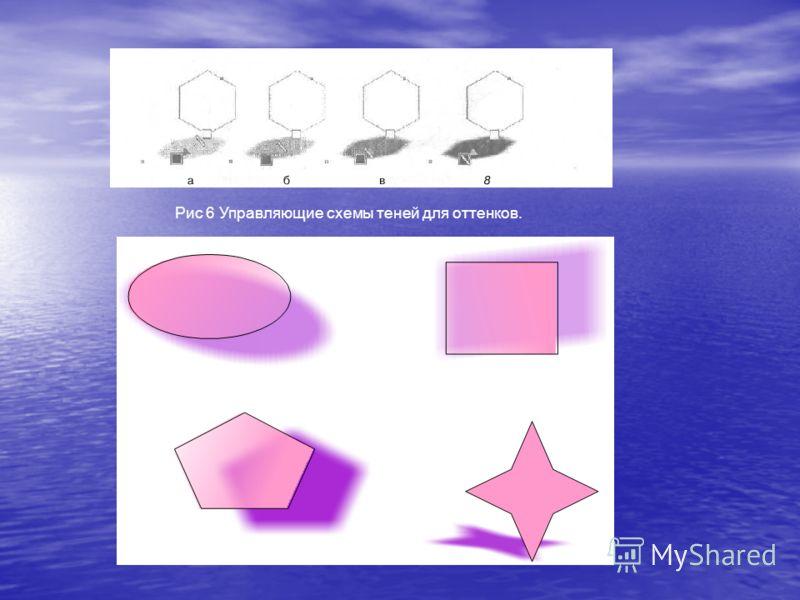 Рис 6 Управляющие схемы теней для оттенков.