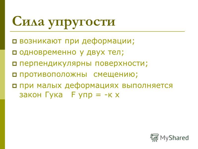 4 типа деформаций в физике: