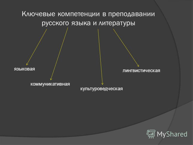 Ключевые компетенции в преподавании русского языка и литературы языковая коммуникативная культуроведческая лингвистическая