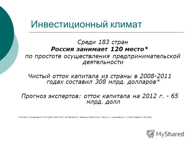 Инвестиционный климат Среди 183 стран Россия занимает 120 место* по простоте осуществления предпринимательской деятельности Чистый отток капитала из страны в 2008-2011 годах составил 308 млрд. долларов* Прогноз экспертов: отток капитала на 2012 г. -