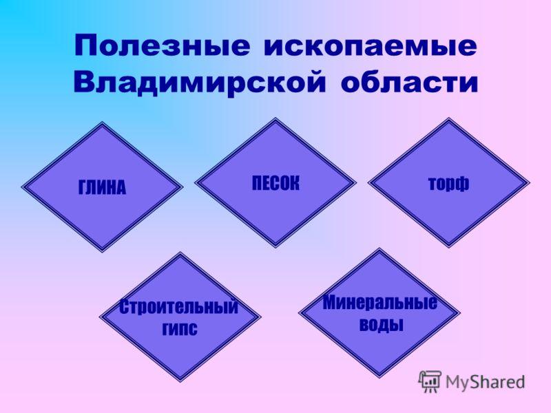 Полезные ископаемые Владимирской области ГЛИНА ПЕСОКторф Строительный гипс Минеральные воды