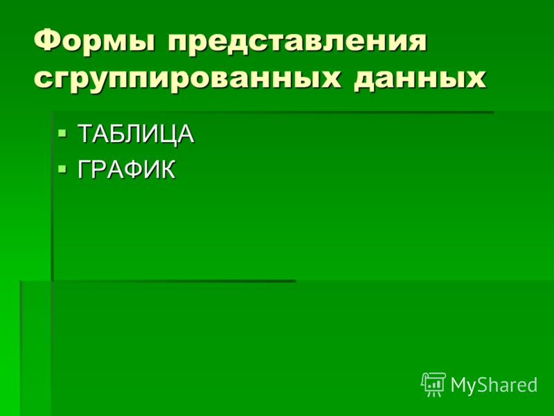 Формы представления сгруппированных данных ТАБЛИЦА ТАБЛИЦА ГРАФИК ГРАФИК