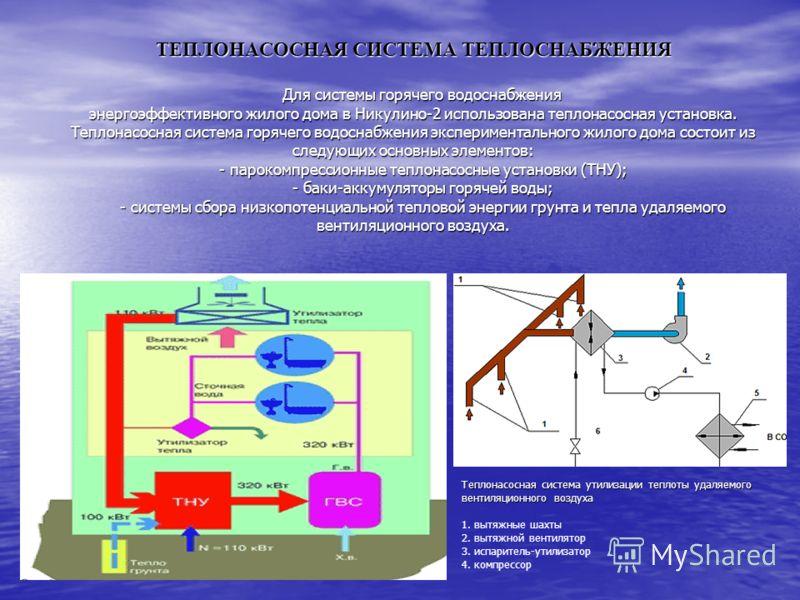 ТЕПЛОНАСОСНАЯ СИСТЕМА ТЕПЛОСНАБЖЕНИЯ Для системы горячего водоснабжения энергоэффективного жилого дома в Никулино-2 использована теплонасосная установка. Теплонасосная система горячего водоснабжения экспериментального жилого дома состоит из следующих