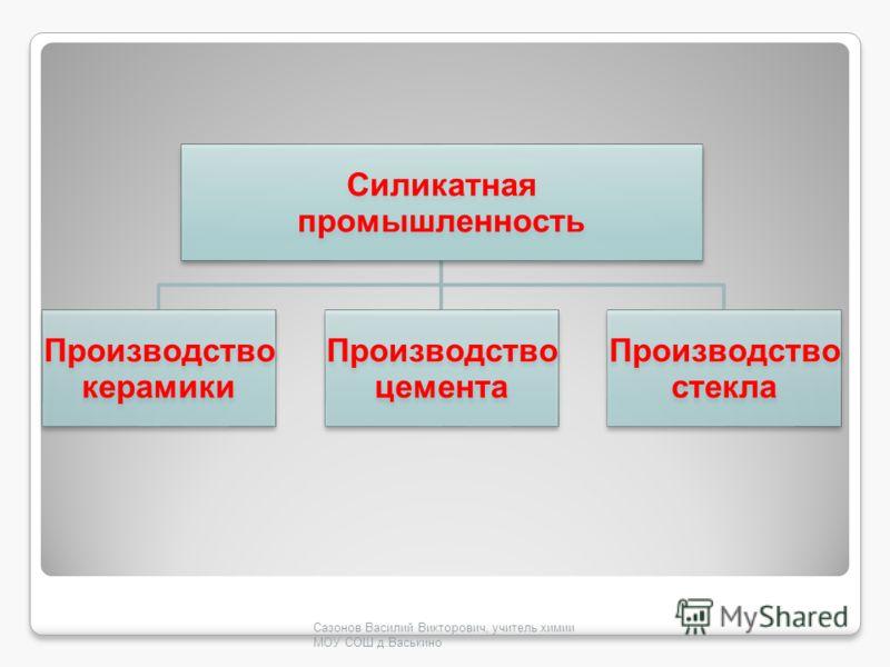 Презентация на тему Силикатная промышленность Химия класс  2 Силикатная промышленность Производство
