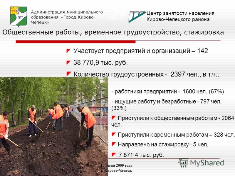 Участвует предприятий и организаций – 142 38 770,9 тыс. руб. Количество трудоустроенных - 2397 чел., в т.ч.: - работники предприятий - 1600 чел. (67%) - ищущие работу и безработные - 797 чел. (33%) Приступили к общественным работам - 2064 чел. Присту