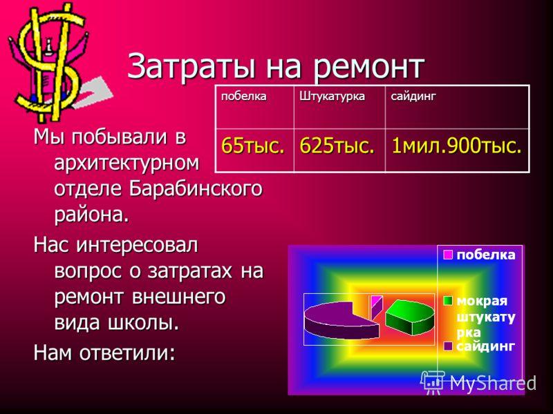 Затраты на ремонт Мы побывали в архитектурном отделе Барабинского района. Нас интересовал вопрос о затратах на ремонт внешнего вида школы. Нам ответили: побелкаШтукатуркасайдинг65тыс.625тыс.1мил.900тыс.