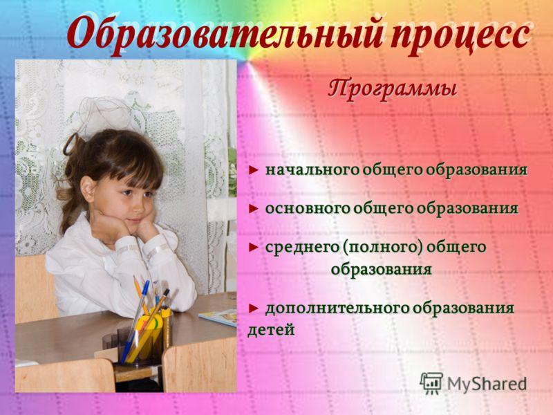 Программы начального общего образования основного общего образования среднего (полного) общего образования образования дополнительного образования детей