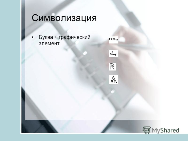 Символизация Буква + графический элемент