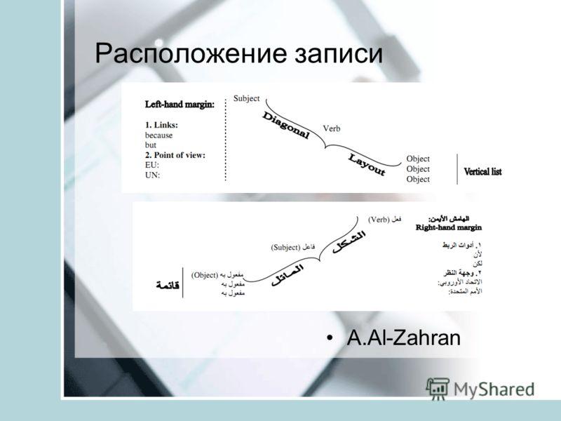 Расположение записи A.Al-Zahran