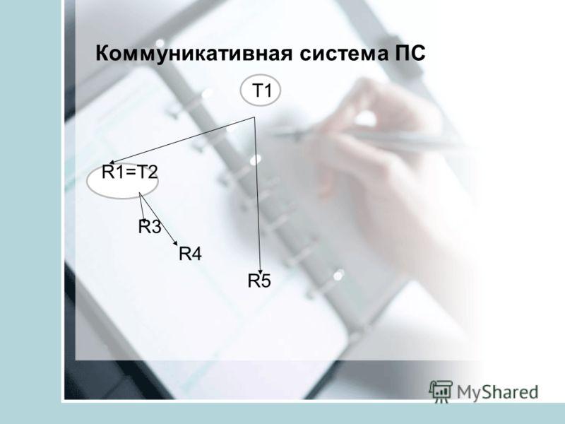 Коммуникативная система ПС T1 R1=T2 R3 R4 R5