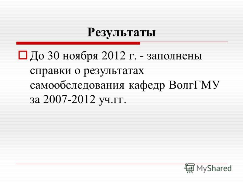 Результаты До 30 ноября 2012 г. - заполнены справки о результатах самообследования кафедр ВолгГМУ за 2007-2012 уч.гг.