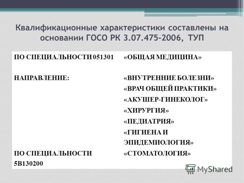 Квалификационные характеристики составлены на основании ГОСО РК 3.07.475-2006, ТУП ПО СПЕЦИАЛЬНОСТИ 051301 «ОБЩАЯ МЕДИЦИНА» НАПРАВЛЕНИЕ:«ВНУТРЕННИЕ БОЛЕЗНИ» «ВРАЧ ОБЩЕЙ ПРАКТИКИ» «АКУШЕР-ГИНЕКОЛОГ» «ХИРУРГИЯ» «ПЕДИАТРИЯ» «ГИГИЕНА И ЭПИДЕМИОЛОГИЯ» ПО