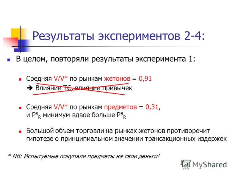 Результаты экспериментов 2-4: В целом, повторяли результаты эксперимента 1: Средняя V/V* по рынкам жетонов = 0,91 Влияние TC, влияние привычек Средняя V/V* по рынкам предметов = 0,31, и P S R минимум вдвое больше P B R Большой объем торговли на рынка