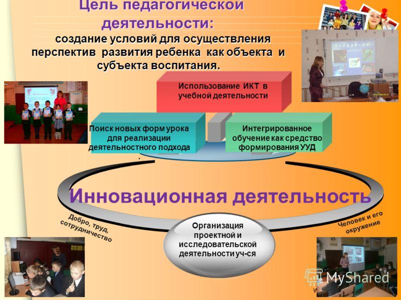 www.themegallery.com Цель педагогической деятельности: создание условий для осуществления перспектив развития ребенка как объекта и субъекта воспитания. Инновационная деятельность Поиск новых форм урока для реализации деятельностного подхода. Интегри