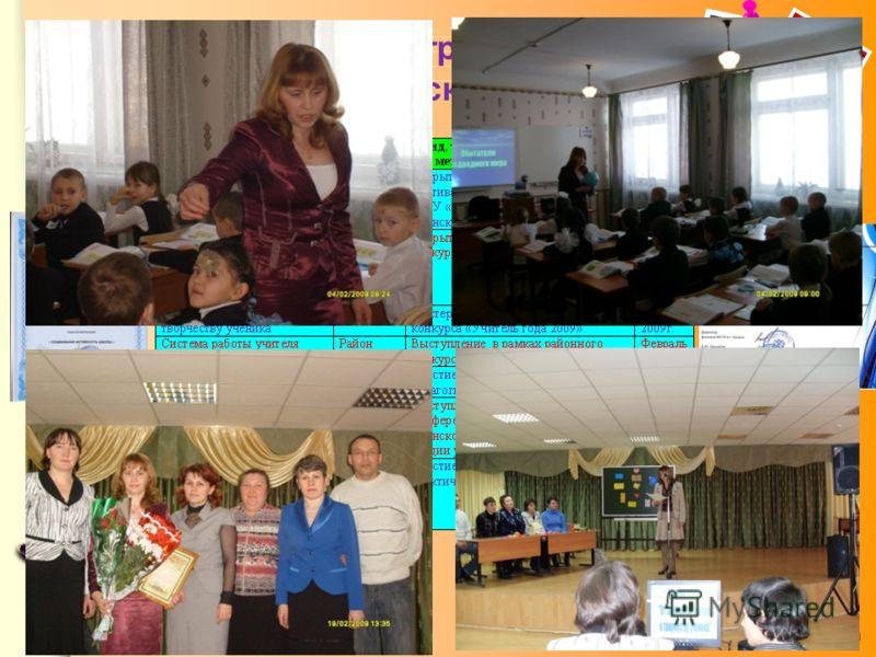 www.themegallery.com Распространение педагогического опыта