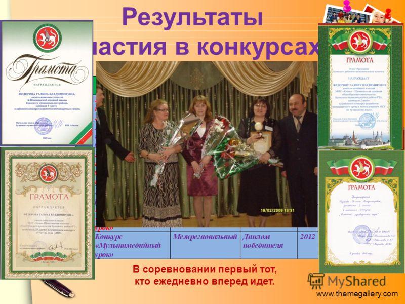 www.themegallery.com Результаты участия в конкурсах В соревновании первый тот, кто ежедневно вперед идет.