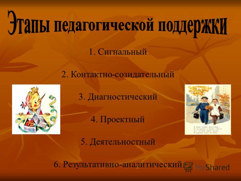 1. Сигнальный 2. Контактно-созидательный 3. Диагностический 4. Проектный 5. Деятельностный 6. Результативно-аналитический