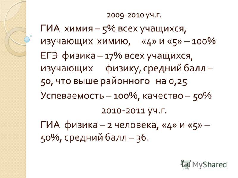 2009-2010 уч. г. ГИА химия – 5% всех учащихся, изучающих химию, «4» и «5» – 100% ЕГЭ физика – 17% всех учащихся, изучающих физику, средний балл – 50, что выше районного на 0,25 Успеваемость – 100%, качество – 50% 2010-2011 уч. г. ГИА физика – 2 челов