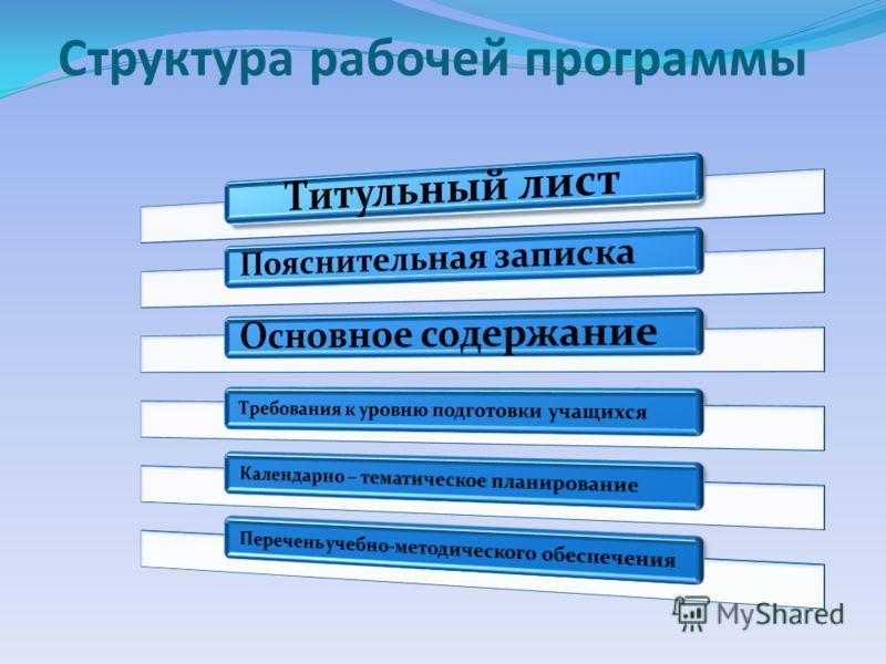 Структура рабочей программы