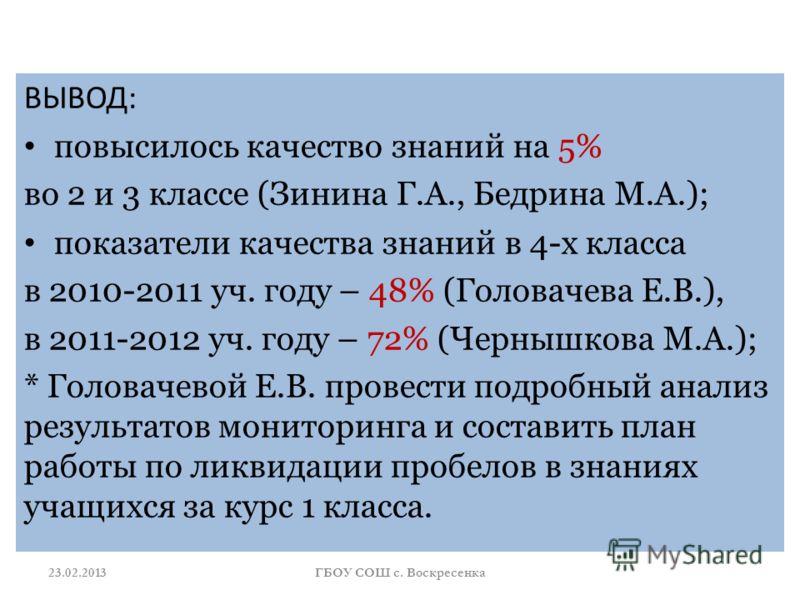 ВЫВОД: повысилось качество знаний на 5% во 2 и 3 классе (Зинина Г.А., Бедрина М.А.); показатели качества знаний в 4-х класса в 2010-2011 уч. году – 48% (Головачева Е.В.), в 2011-2012 уч. году – 72% (Чернышкова М.А.); * Головачевой Е.В. провести подро
