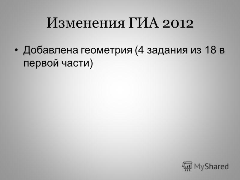 Изменения ГИА 2012 Добавлена геометрия (4 задания из 18 в первой части)