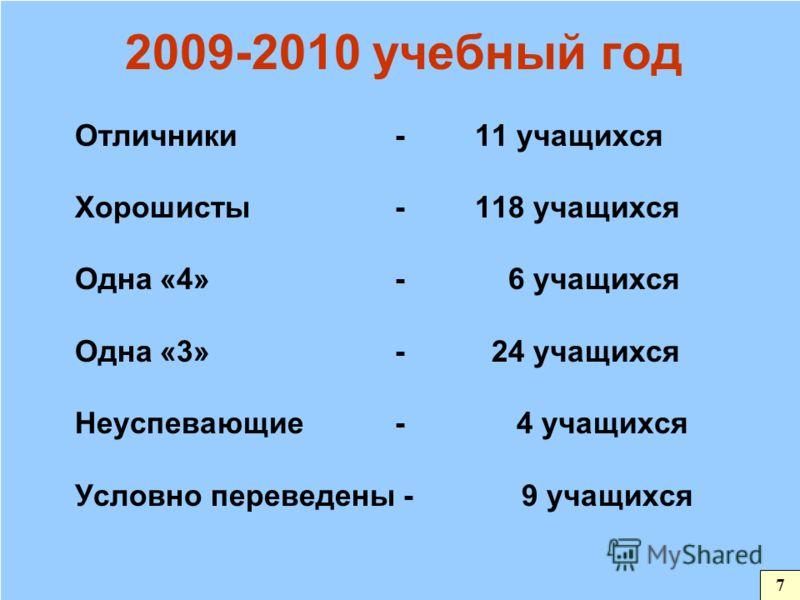 2009-2010 учебный год Отличники-11 учащихся Хорошисты-118 учащихся Одна «4»- 6 учащихся Одна «3»- 24 учащихся Неуспевающие - 4 учащихся Условно переведены - 9 учащихся 7