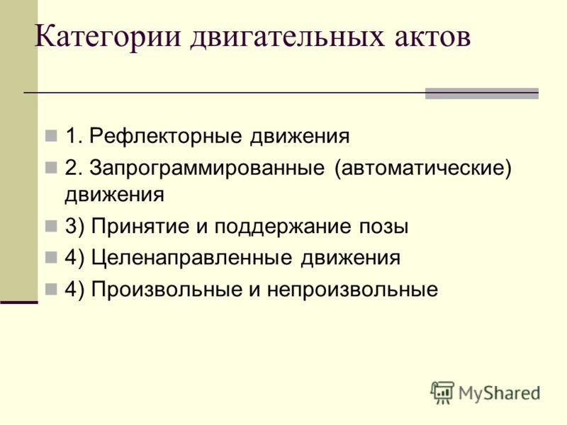 Категории двигательных актов 1. Рефлекторные движения 2. Запрограммированные (автоматические) движения 3) Принятие и поддержание позы 4) Целенаправленные движения 4) Произвольные и непроизвольные