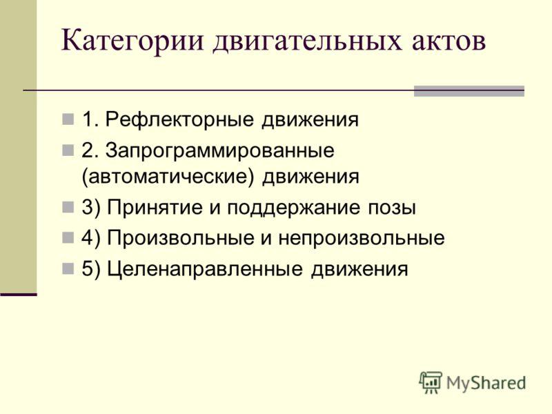 Категории двигательных актов 1. Рефлекторные движения 2. Запрограммированные (автоматические) движения 3) Принятие и поддержание позы 4) Произвольные и непроизвольные 5) Целенаправленные движения