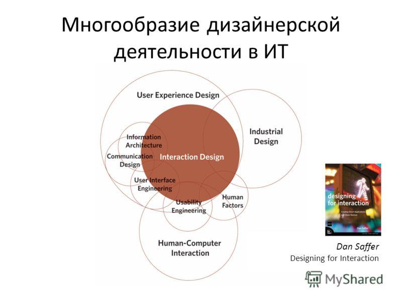 Многообразие дизайнерской деятельности в ИТ Dan Saffer Designing for Interaction