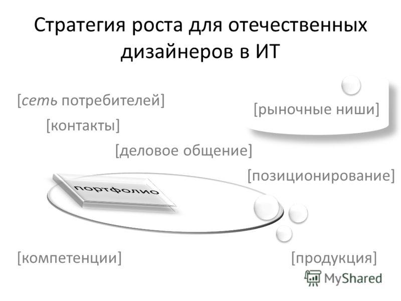 Стратегия роста для отечественных дизайнеров в ИТ [продукция][компетенции] [рыночные ниши] [позиционирование] [контакты] [деловое общение] [сеть потребителей]