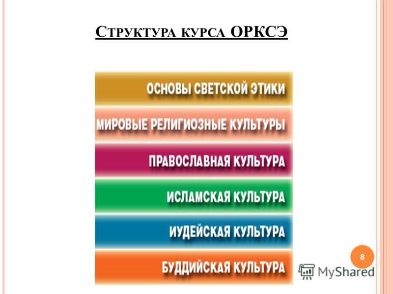 С ТРУКТУРА КУРСА ОРКСЭ 8