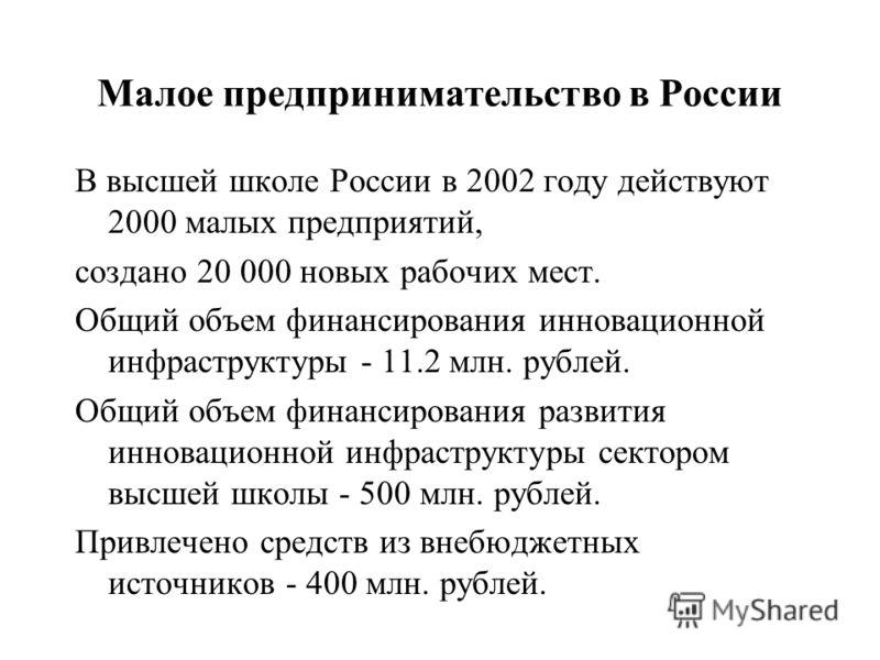 Малое предпринимательство в России В высшей школе России в 2002 году действуют 2000 малых предприятий, создано 20 000 новых рабочих мест. Общий объем финансирования инновационной инфраструктуры - 11.2 млн. рублей. Общий объем финансирования развития