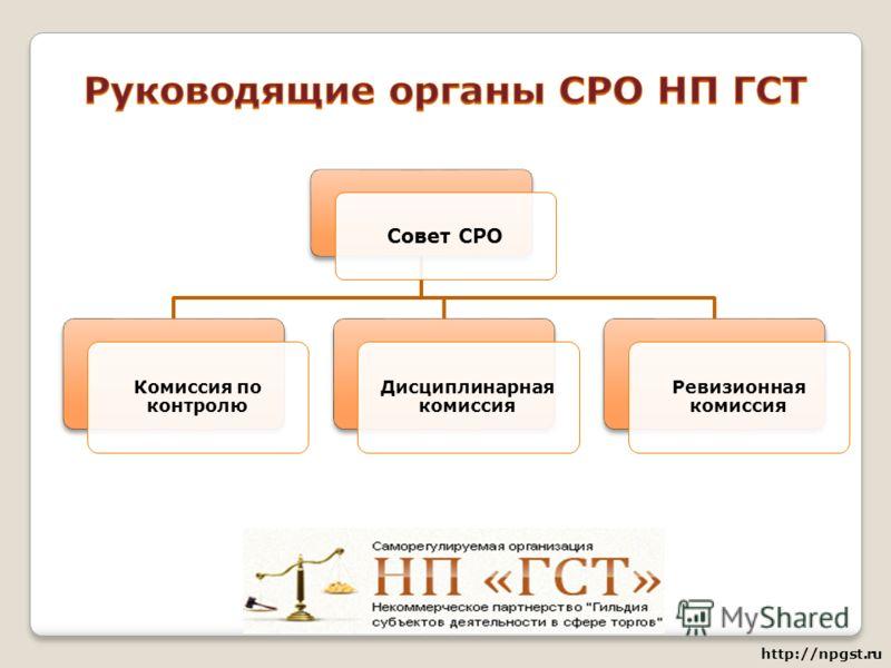 Совет СРО Комиссия по контролю Дисциплинарная комиссия Ревизионная комиссия http://npgst.ru