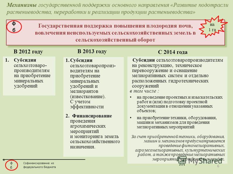 6 Государственная поддержка повышения плодородия почв, вовлечения неиспользуемых сельскохозяйственных земель в сельскохозяйственный оборот В 2013 году С 2014 года 1.Субсидии сельхозтоваропроиз- водителям на приобретение минеральных удобрений и мелиор