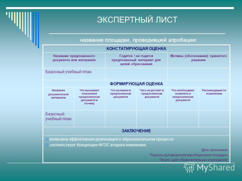 ЭКСПЕРТНЫЙ ЛИСТ _______________________________________ название площадки, проводившей апробацию КОНСТАТИРУЮЩАЯ ОЦЕНКА Название предложенного документа или материала Годится / не годится предложенный материал для целей образования Мотивы (обоснование
