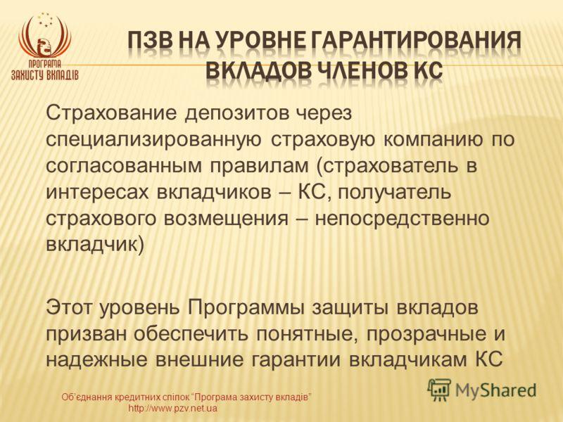 Обєднання кредитних спілок Програма захисту вкладів http://www.pzv.net.ua Страхование депозитов через специализированную страховую компанию по согласованным правилам (страхователь в интересах вкладчиков – КС, получатель страхового возмещения – непоср