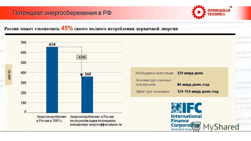 Потенциал энергосбережения в РФ Россия может сэкономить 45% своего полного потребления первичной энергии
