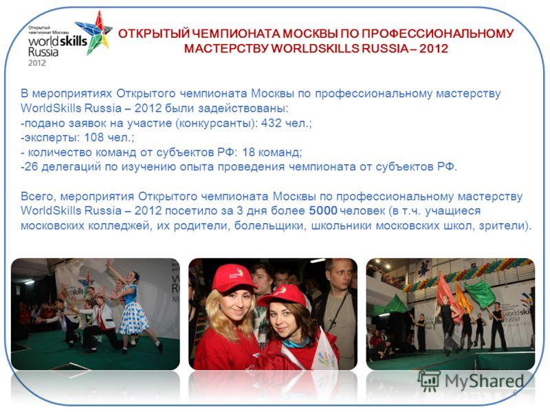 6 ОТКРЫТЫЙ ЧЕМПИОНАТА МОСКВЫ ПО ПРОФЕССИОНАЛЬНОМУ МАСТЕРСТВУ WORLDSKILLS RUSSIA – 2012 В мероприятиях Открытого чемпионата Москвы по профессиональному мастерству WorldSkills Russia – 2012 были задействованы: -подано заявок на участие (конкурсанты): 4