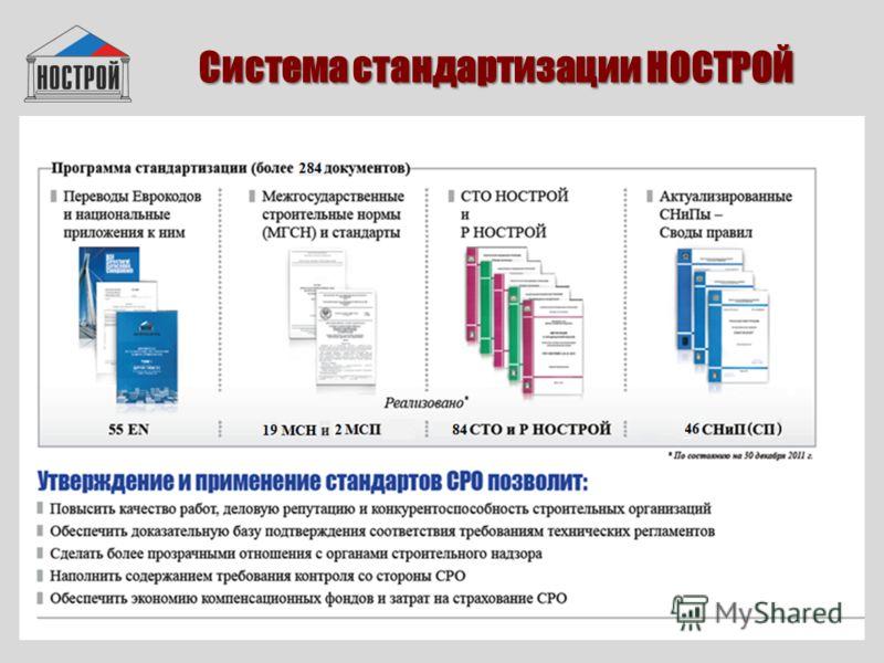 6 Система стандартизации НОСТРОЙ