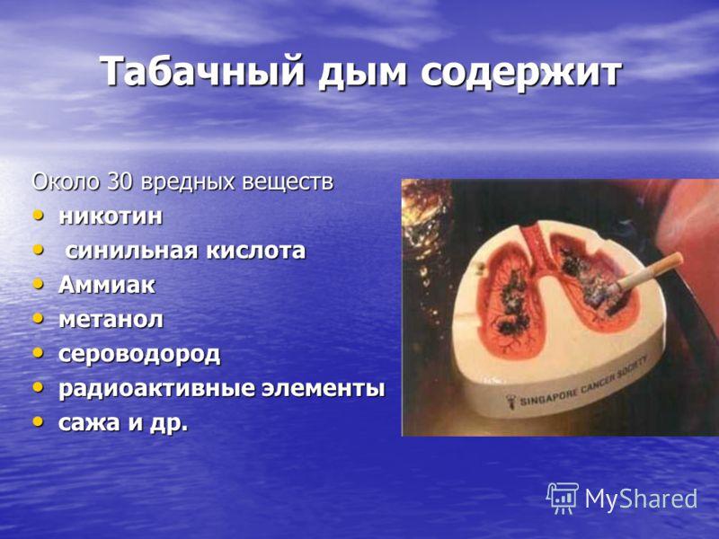 Табачный дым содержит Около 30 вредных веществ никотин никотин синильная кислота синильная кислота Аммиак Аммиак метанол метанол сероводород сероводород радиоактивные элементы радиоактивные элементы сажа и др. сажа и др.
