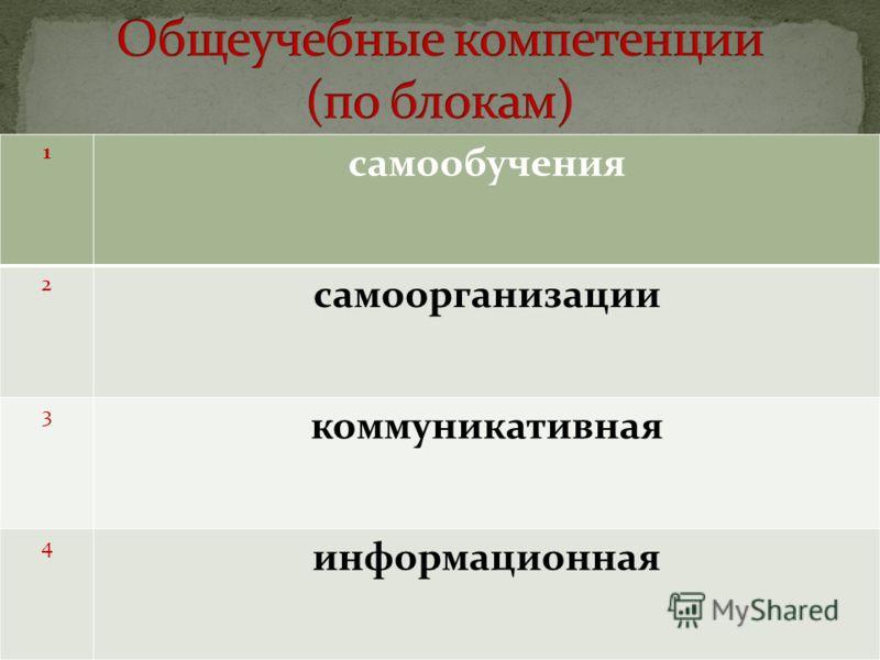 1 самообучения 2 самоорганизации 3 коммуникативная 4 информационная