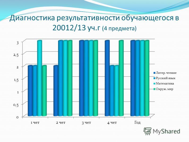 Диагностика результативности обучающегося в 20012/13 уч.г (4 предмета)