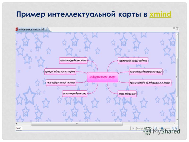 Пример интеллектуальной карты в xmindxmind