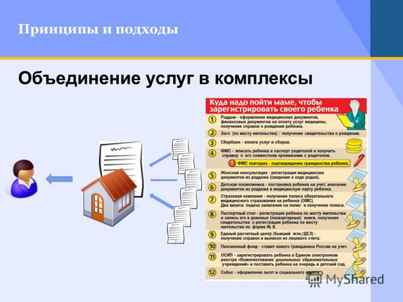 Принципы и подходы Объединение услуг в комплексы