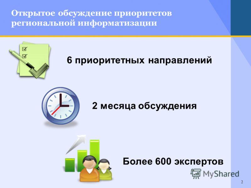 2 Открытое обсуждение приоритетов региональной информатизации Более 600 экспертов 2 месяца обсуждения 6 приоритетных направлений
