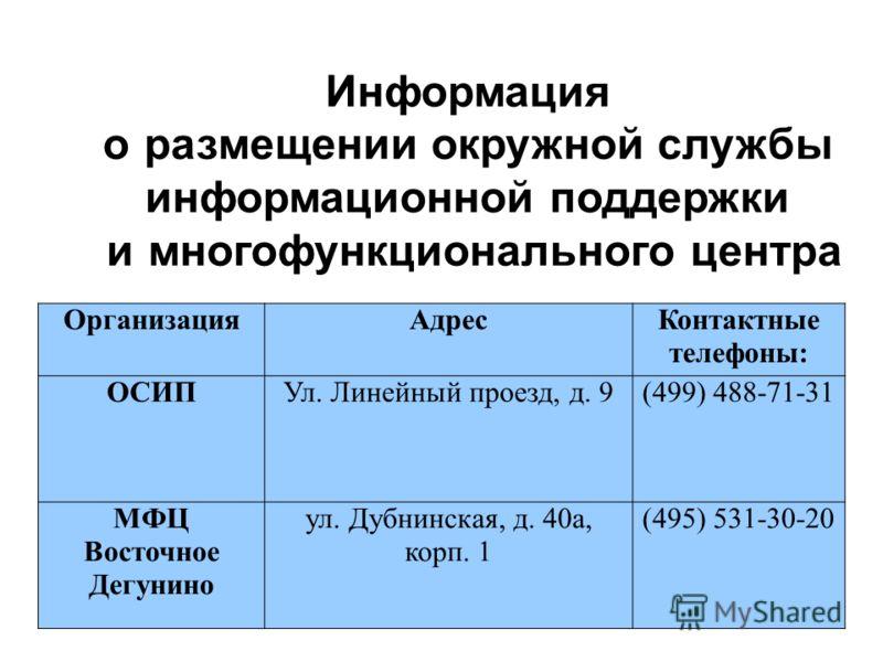 телефон службы поддержки майл знакомства