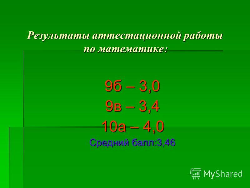 Результаты аттестационной работы по математике : 9б – 3,0 9в – 3,4 10а – 4,0 Средний балл:3,46