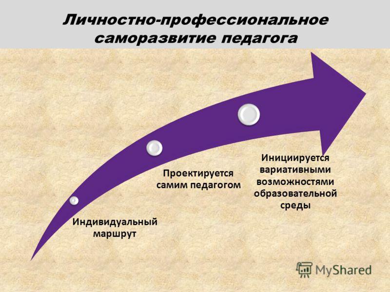 Индивидуальны й маршрут Проектируется самим педагогом Инициируется вариативными возможностями образовательно й среды